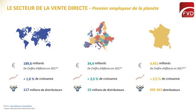 vente_directe_emploi_monde_vente_directe_magazine